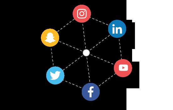 marketing numérique et social à Haguenau